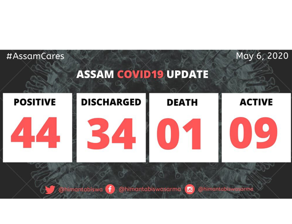 First-ever COVID19 positive patient of Assam discharged