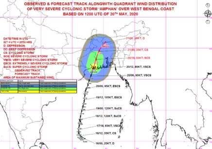 Cyclone Amphan devastates Bengal